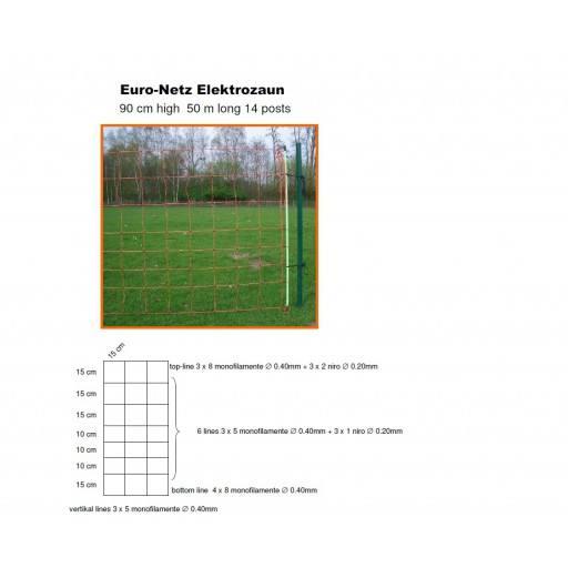 EURO-NETZ Extra mit Doppelspitze 90 cm x 50 m - Schafnetz, Schafzaun, Lämmernetz